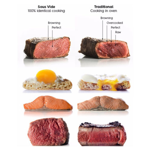 Photo depicting the differences between tradition and sous-vide cooking.